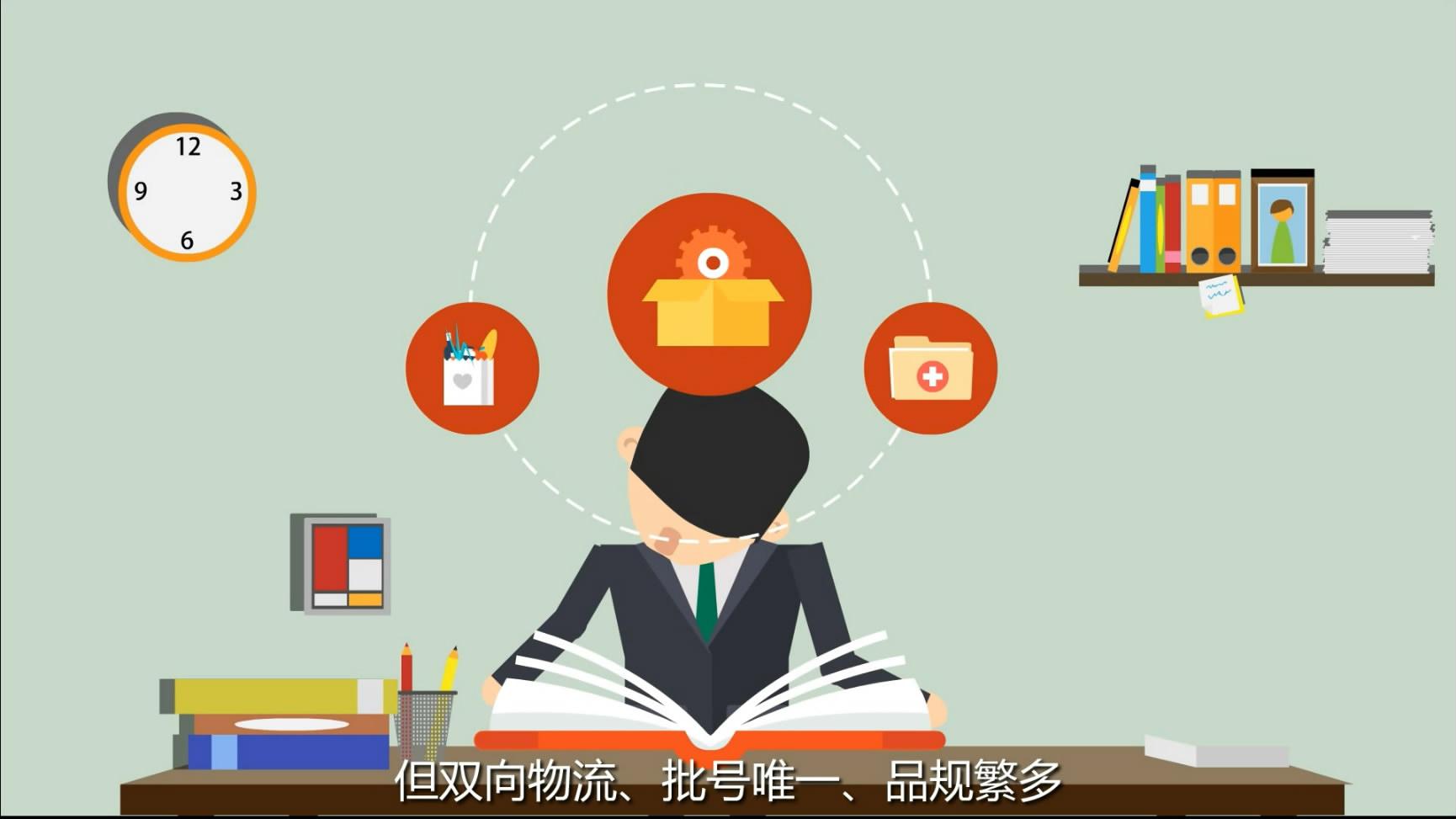 产品广告动画