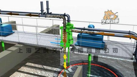 工业三维动画图片